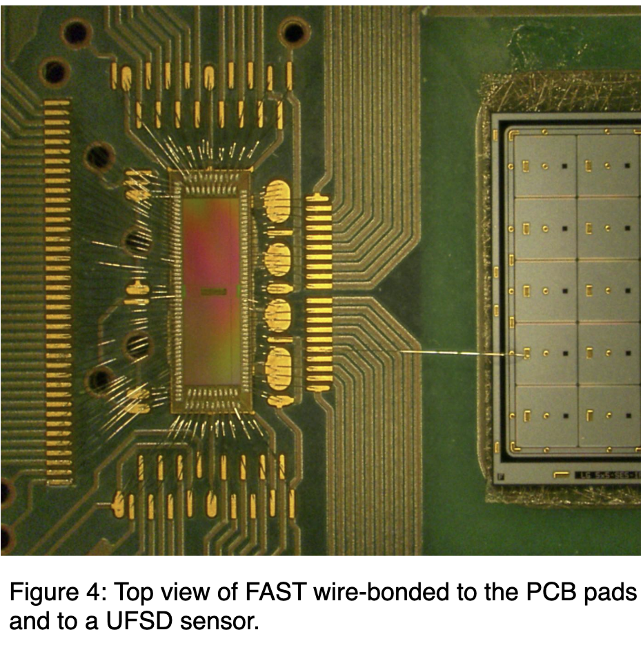 Design and characterization of the FAST chip: a front-end for 4D tracking systems based on Ultra-Fast Silicon Detectors aiming at 30 ps time resolution
